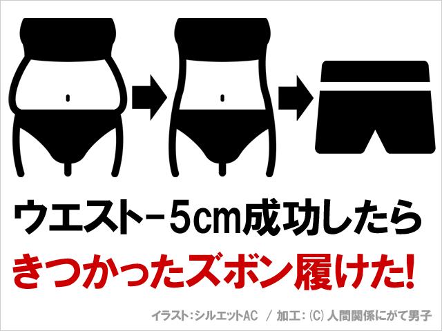 ウエスト-5cm